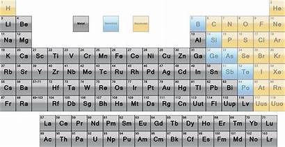 Periodic Table Metals Elements Metal Considered Element
