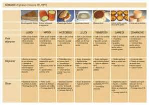 Régime Dukan Escalier Nutritionnel Avis by Regime Dukan Menu Semaine 1 192 Lire