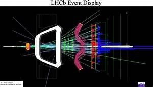 LHCb in CERN reaches a milestone in exploring the ...