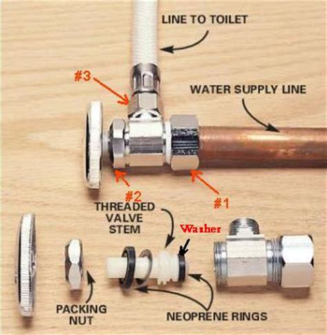 kitchen faucet low water pressure very low water pressure on kohler k 10412 kitchen faucet