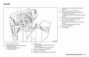 2010 Cube Owner U0026 39 S Manual