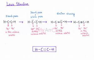 Definition Of Lewis Structures