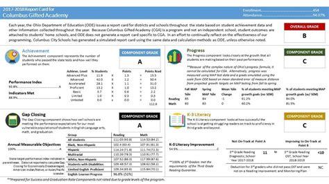columbus gifted academy homepage