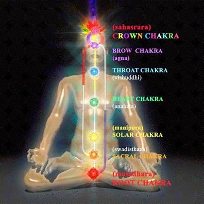 Chakra Meditation Energy Centers Advanced