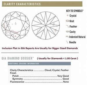 What Does I2 Diamond Clarity Mean