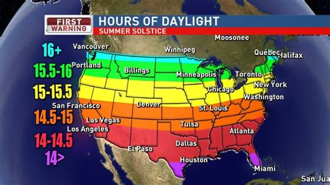 summer solstice hours minutes seconds daylight ktul