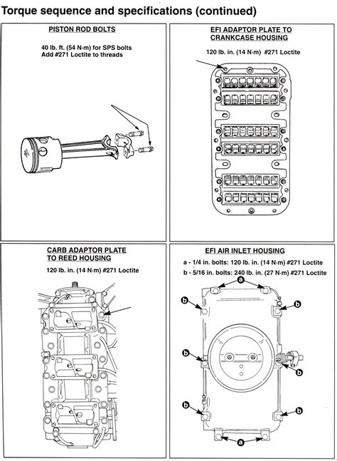 2005 Mercury Mariner Fuse Diagram by 2006 Mercury Mariner Engine Diagram Downloaddescargar