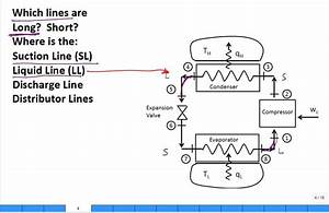 Intro Refrigerant Liquid Line And Suction Line