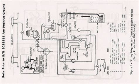 ih wiring schematic wiring schematic diagram