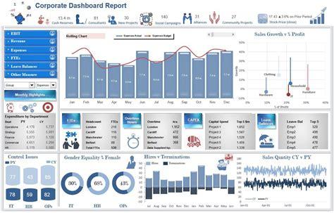 ebit excel dashboard report   update