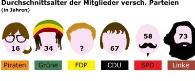 tischdecke transparent nach maß piratenpartei deutschland stupidedia