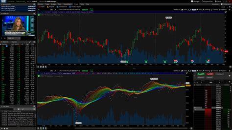 etrade forex trading platform td ameritrade owners of the thinkorswim trading platform