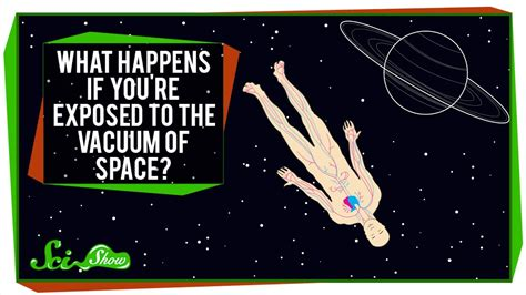 What Is In The Vacuum Of Space by What Happens If Your Is Exposed To The Vacuum Of