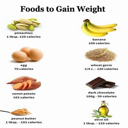 Weight Gain Increase Diet Foods Muscle Chart