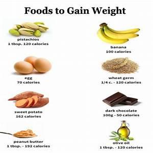 Weight Gain Diet Chart Ayushveda
