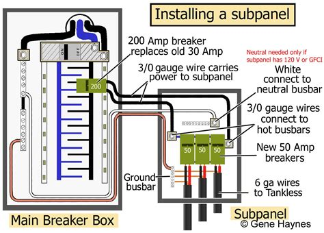 how to install a subpanel lug throughout gfci circuit