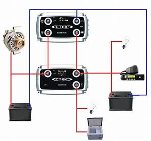 The  U2018dynamic Duo U2019 Power Solution For Campers And Caravanners