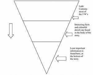 living and dying at the pointy end of the pyramid With story pyramid template