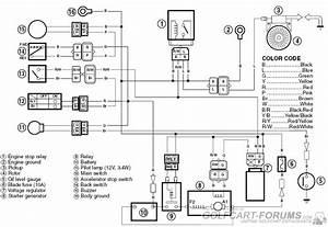 Yamaha G1 Gas Golf Cart Wiring Diagram  U2013 The Wiring Diagram  U2013 Readingrat Net