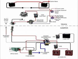 Coleman Chesapeake Pop Up Camper Converter Wiring Diagram