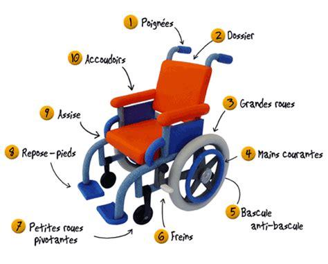 wheelchair ch handiplus ch handicap et parentalite etre parents handicapes ou avoir un