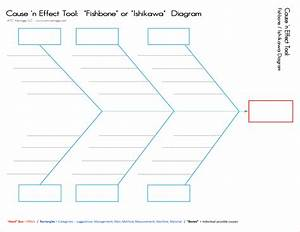 5 fishbone diagram template word procedure template sample for Fish bone analysis template