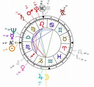 Scorpio Caitlyn Jenner Astrology And Personal Horoscope