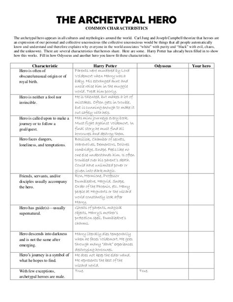 archetypal hero archetypal hero worksheet