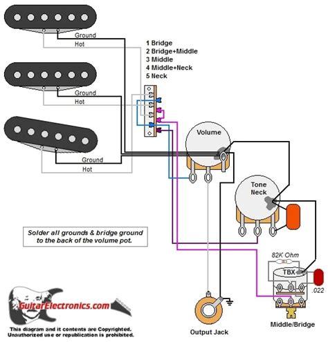 American Deluxe Strat Wiring Diagram by Strat W Tbx Tone