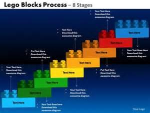 Process PowerPoint LEGO Blocks