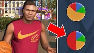 Will This Build Be A New Pie Chart In Nba 2k20 Youtube