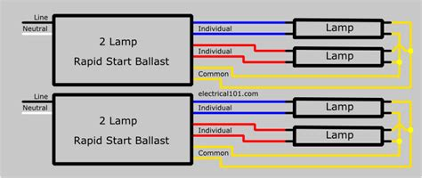 Ho 4 Bulb Ballast Wiring Diagram by Series Ballast Wiring 4 Ls Electrical 101