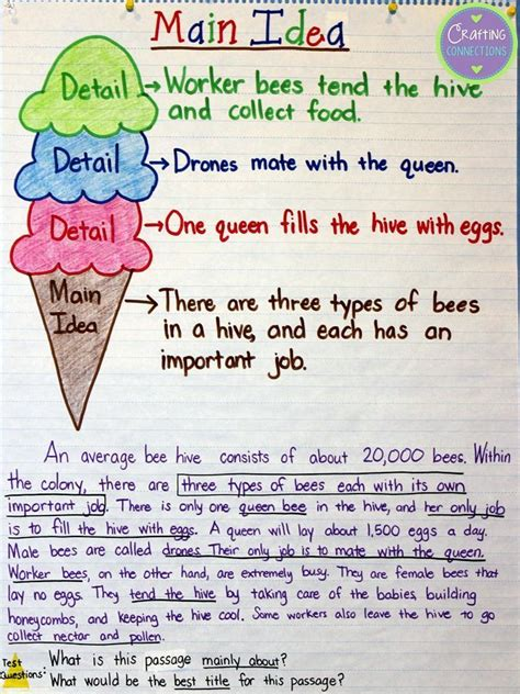 main idea  supporting details anchor chart check
