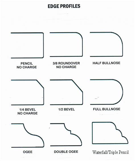 granite countertop edges most popular several shape of granite countertop edge types plan
