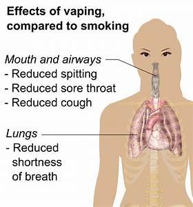 propylene glycol popcorn lung