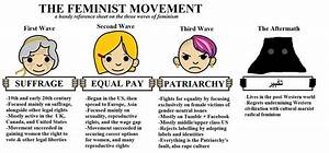 Feminism, We, Hunted, The, Mammoth