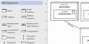 Create A Uml Deployment Diagram