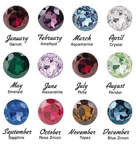 harga batu anggur jenis batu permata berdasarkan zodiak info perhiasan