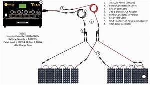 Titan Portable Diesel Generator Wiring Diagram Schematic