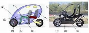 Vehicle Layout Showing Control Handlebars  1   Tilt  Steer
