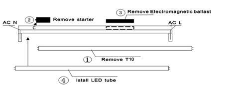 Led Tube Cheap Fluorescent