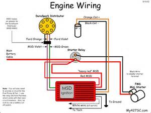similiar chevy starter wiring keywords 1957 chevy fuse box wiring diagram on 57 chevy starter diagram