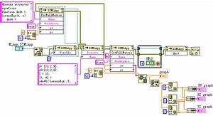 The Block Diagrams Of Simulation By Using The Activex Function Of Labview