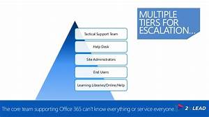 The Top 10 Ways To Improve Office 365  U0026 Sharepoint