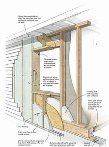 Six Proven Ways To Build Energy-smart Walls
