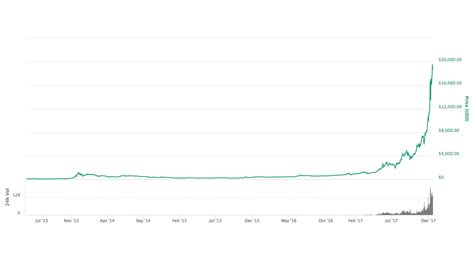 Every transaction on the bitcoin network is published publicly, without exception. 10 years of Bitcoin: How a geeky cryptocurrency changed the world | Digital Trends