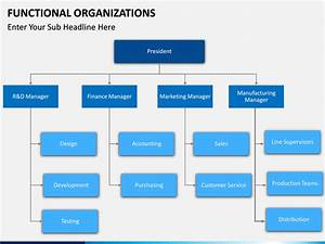 Functional Organization Powerpoint Template Sketchbubble