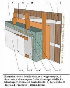 Epaisseur Mur Ossature Bois : o puis je trouver de la documentation sur les murs ~ Melissatoandfro.com Idées de Décoration