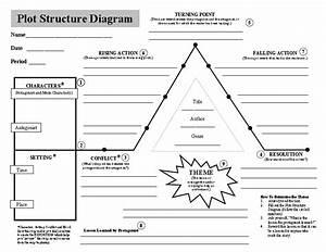 The Sniper Short Story Plot Diagram