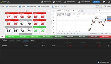 oanda forex trading platform oanda review forexbrokers